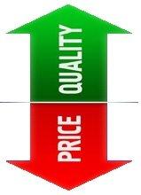 price-vs-quality-mda